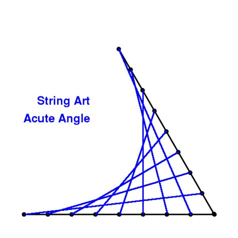 History Of String - file stringart acuteangle png wikimedia commons