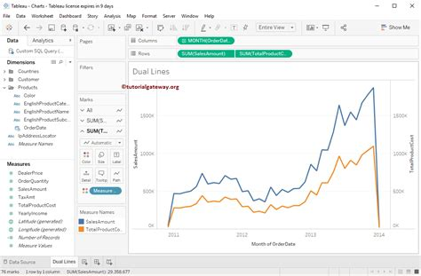 tableau forecasting tutorial dual lines chart in tableau