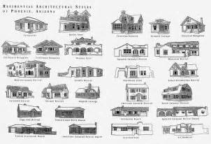 types of homes modern house