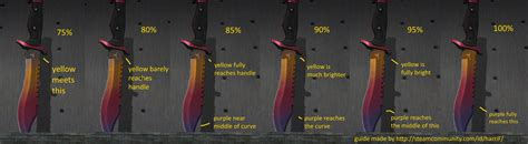 cs go knife pattern marble fade butterfly knife marble fade cs go skins
