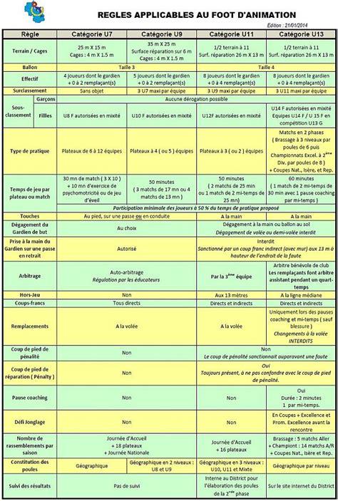 Write My Essay Resume Csv Autobibliography Web Fc2 Com Csv Resume Template