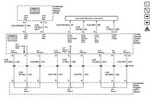 chevy cruise wiring diagram get free image about wiring diagram