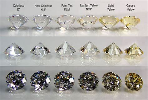 cut clarity color jewelry clarity and color chart style guru fashion