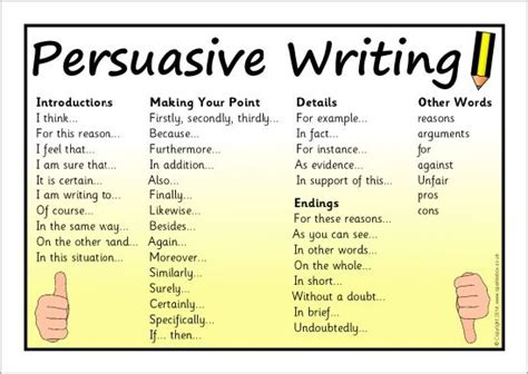 How To Start A Conclusion In A Persuasive Essay by Persuasive Writing
