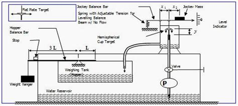 parts of hydraulic bench pretty hydraulic schematic drawing gallery electrical