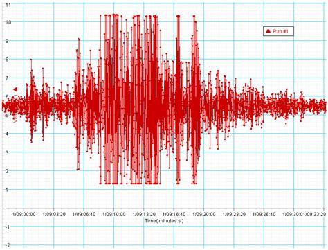 ultime notizie di politica interna italiana terremoto oggi italia 29 luglio 2014 scossa m 2 6 nelle