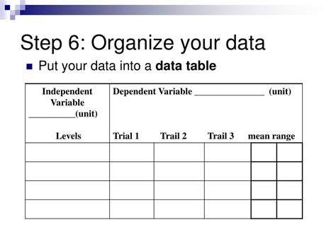 organize data ppt hypothesis and variables powerpoint presentation