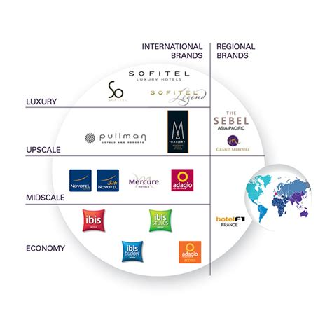 groupe accor si鑒e social mgallery by sofitel flyertalk forums