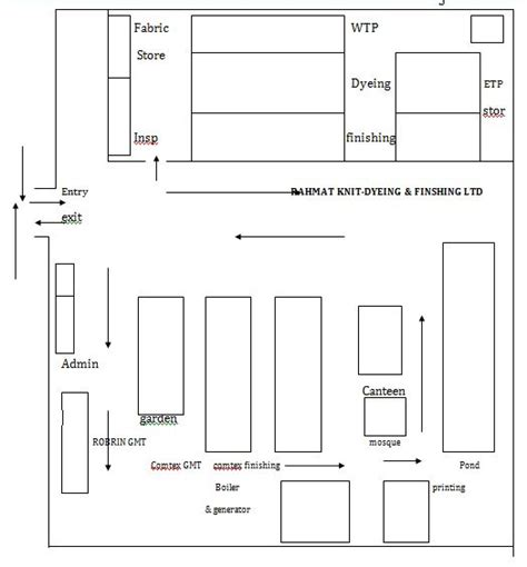 House Blueprint Ideas Report On Industrial Training Assignment Point
