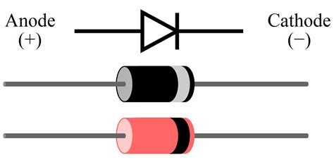 diode current is kinganupamdutta diode
