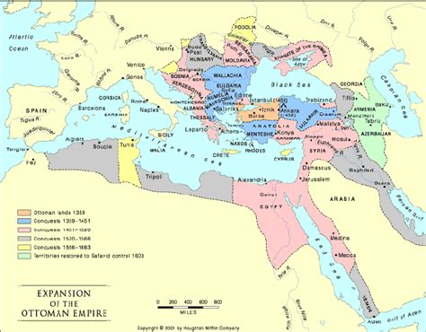ottoman cities the unhelpful hand of ottoman rule