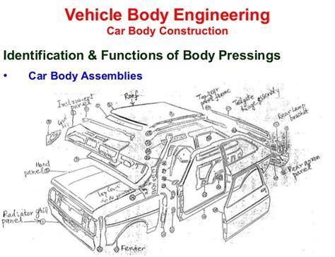 Interior Car Parts Diagram by Interior Car Parts Names Diagram Interior Get Free Image