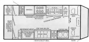 food truck layout template free blueprint for food trucks food truck interior
