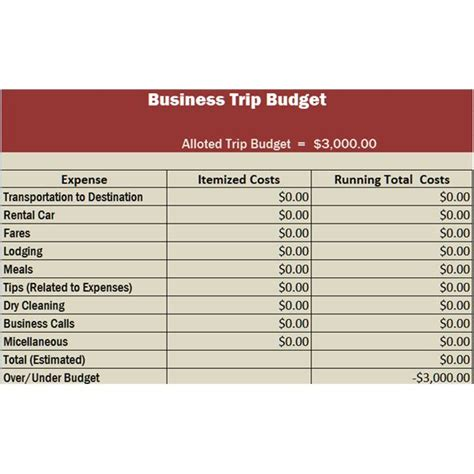 business travel budget template travel business template in excel free