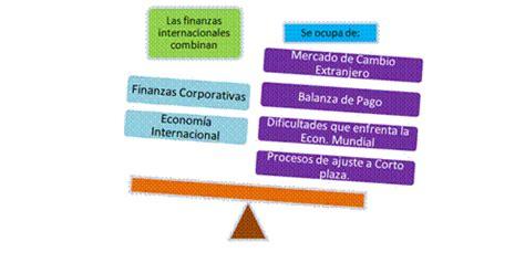 conceptos de finanzas ii estrategas y funciones administrativas en el contexto