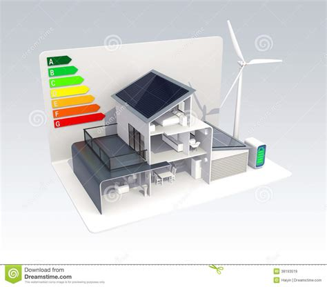 smart house with solar panel system energy efficient chart