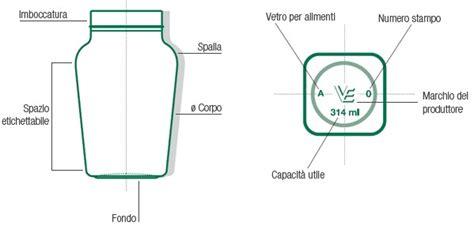 vasi di vetro per conserve vetro capacit 224 dei contenitori informazioni tecniche e