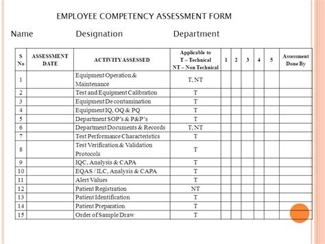 Dr Neeraj As Has Kindly Provided The List The Records With Their Formats Necessary To Meet The Employee Competency Assessment Template