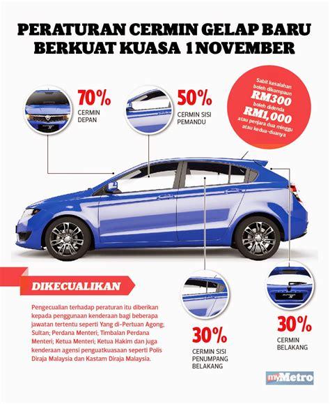 Peraturan Cermin Gelap Kereta harga kereta semasa peraturan cermin gelap kereta 2014