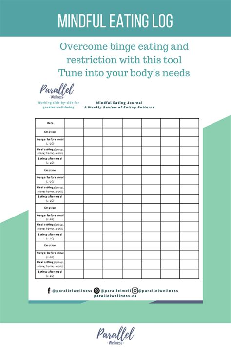 Mindful Eating Log For Binge Eating And Restriction Mindfulness Journal Template