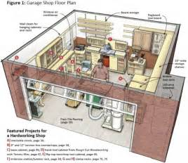Small Woodworking Shop Floor Plans by Small Woodshop Floor Plans Woodideas
