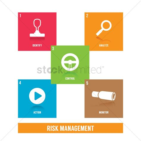 managing ui pattern collections collection of risk management icons vector image 1582895
