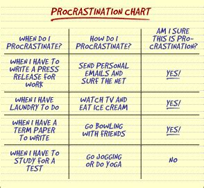 Persuasive Essay About Procrastination by Cbt Procrastination Worksheets Essay Prompt On