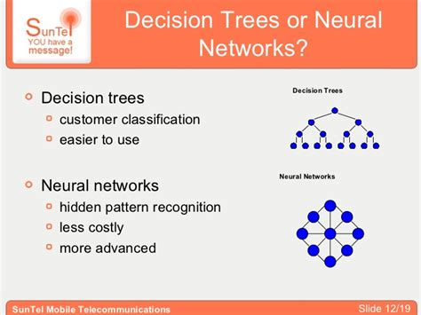 pattern classification using neural networks ppt presentation churn management