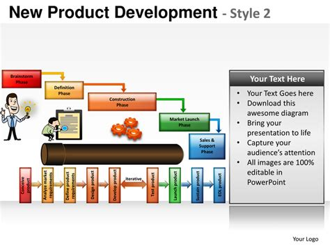 New Product Development Strategy 2 Powerpoint Presentation Templates Product Presentation Template