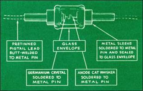 germanium diode advantages transistor museum photo gallery sylvania 1n34a historic germanium diode