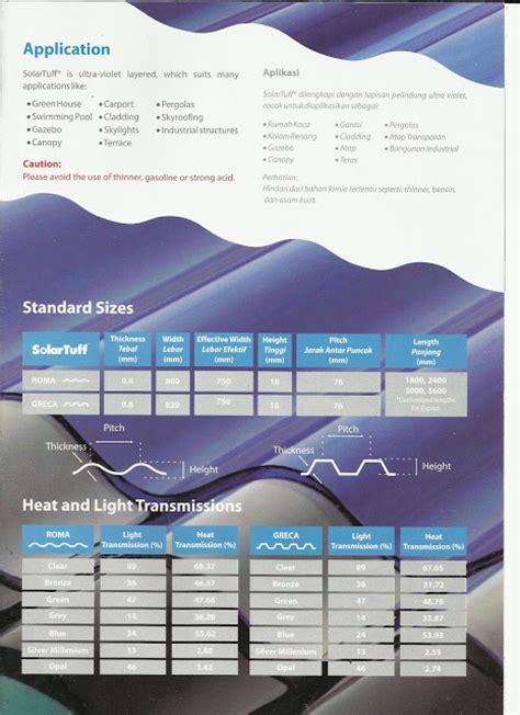 Multiroof Transparan harga genteng metal multiroof atap solartuff