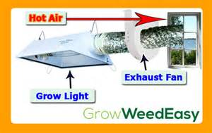 Exhaust System Grow Tent 13 Things I Wish I D Known Before I Started Growing Grow
