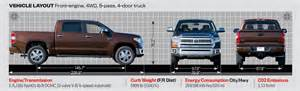 Toyota Tundra Bed Dimensions Autos Post 2014 Toyota Tundra Truck Bed Dimensions Autos Post