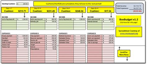 Finance Spreadsheet by It S Your Money Personal Finance Spreadsheets