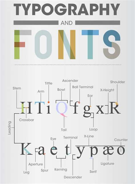 typography resources weekly free resources for designers and developers january 20 2014 designbeep