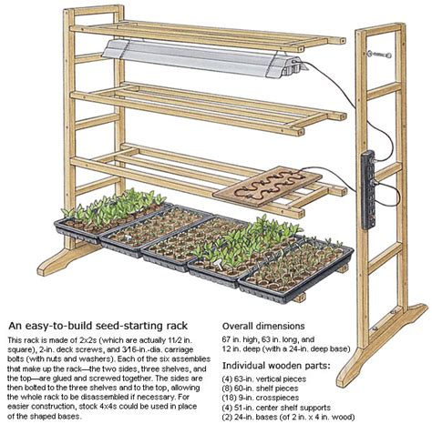 nurture seedlings   tiered growing stand finegardening