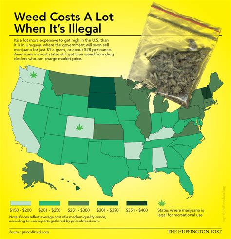 Cheapest State by Here S Where To Find The Cheapest Weed In The U S Huffpost