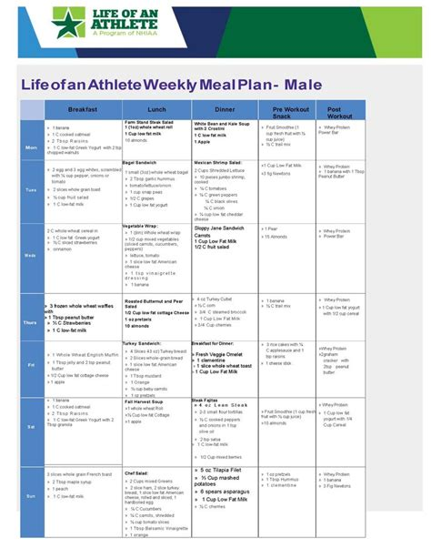 Detox Diet For An Athlete by Loa Weekly Meal Plan For Athlete Week 12 Weekly
