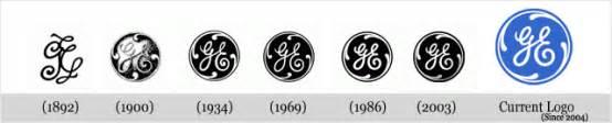 Graphics Logos Amp Corporate Brand Changes Charles Grugan