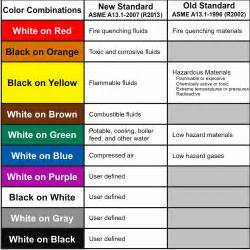 american spirit color chart supplies pipe markers a pipe marking and pipe label