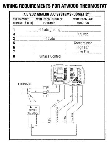 dometic thermostat wiring diagram fuse box and wiring