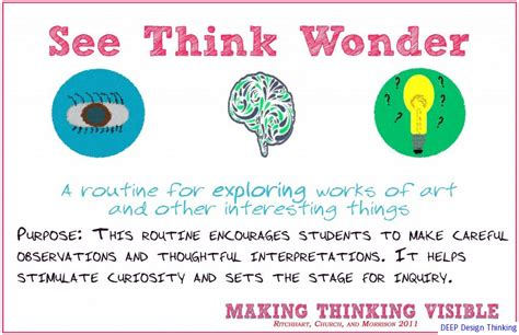 design is thinking made visible visible thinking routines deep design thinking