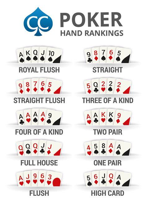 image result  poker hands chart poker hands rankings