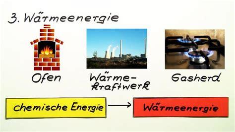 wandlen weiß energieformen bei chemischen reaktionen chemie lernen