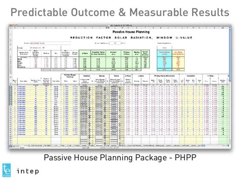 Passive House Planning Package Commercial Passive House Studies