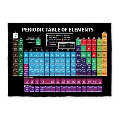 periodic table area rug periodic table 5 x7 area rug by beautifulbed