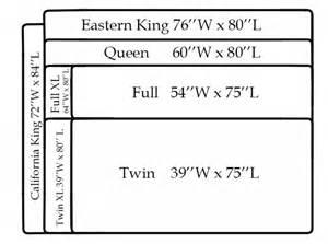 Bed size comparison guide cal king vs king vs queen vs full vs twin