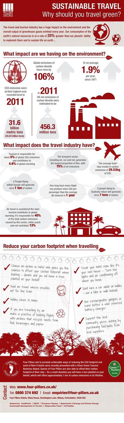 Carbon Footprint Worksheet Answers