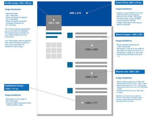 format video facebook guide 2017 de la taille des images sur les r 233 seaux sociaux