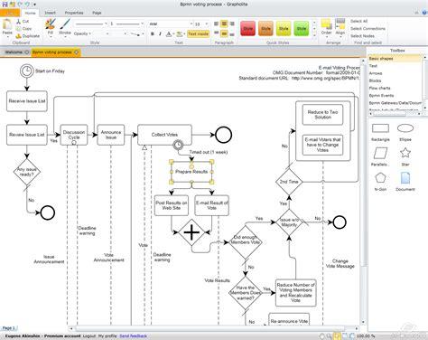 bpmn diagram pdf grapholite diagramming solution now supports bpmn standard